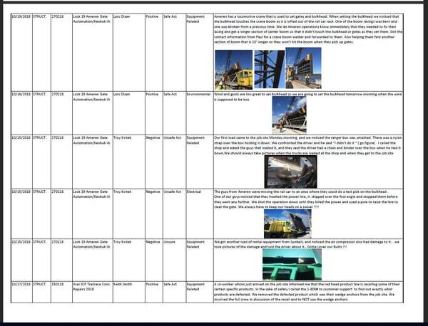 A screenshot of Brennan's SBO program weekly observation log