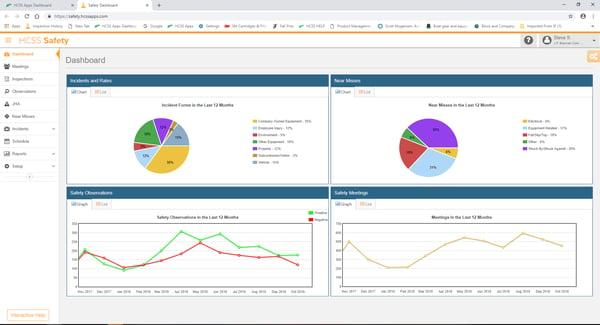 A screenshot of SBO Statistics in HCSS