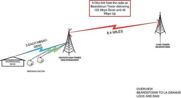 Wireless internet access communication tower sketch